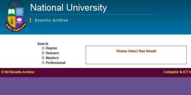 National University publishes masters' final result