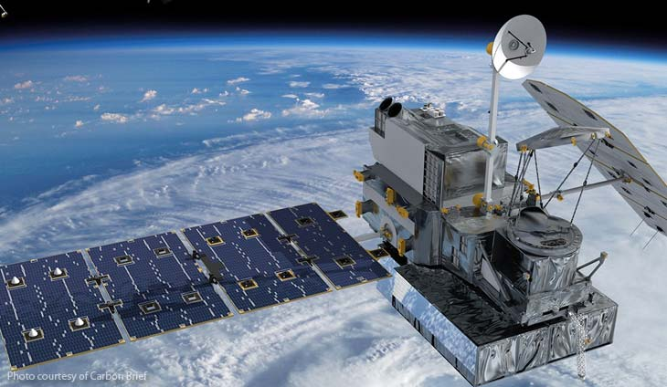First satellite to measure global winds set for launch