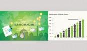 Banking according to Islamic Shariah