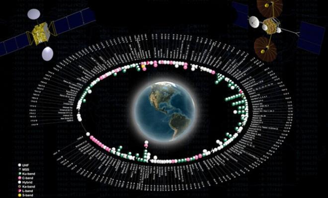 Four orbital slots sought for second satellite Bangabandhu-II