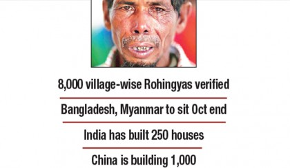 Dhaka-for-safe-Rohingya-return-