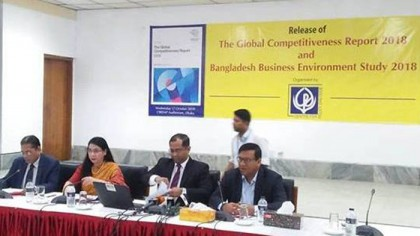 Bangladesh a notch down in global competitiveness   2018-10-17