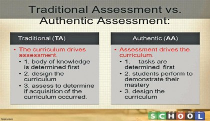 Understanding authenticity in language teaching & assessment.