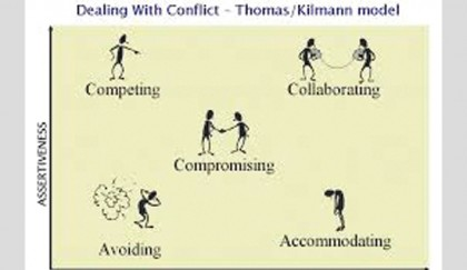 Conflict resolution techniques accommodating eager