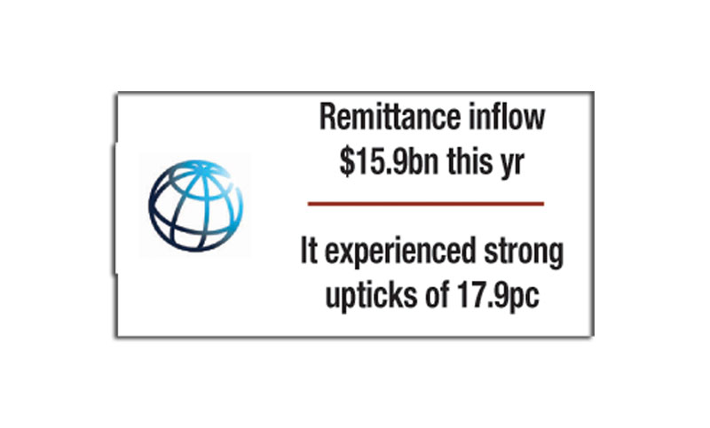 Bangladesh 9th in remittance