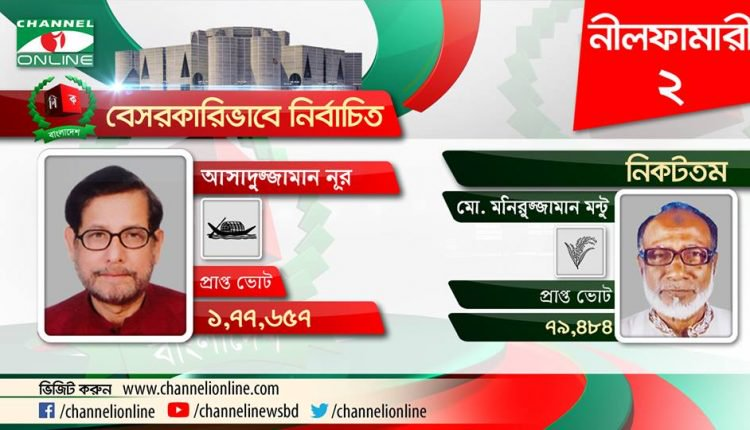 Asaduzzaman Noor from Nilfamari-2 elected unofficially