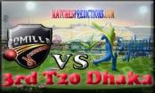 Sylhet Sixers set 129-run target for Comilla Victorians