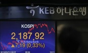 Asian stocks rise after listless Wall Street day