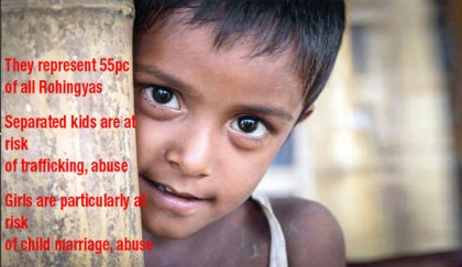 3.43-lakh-Rohingya-kids-in-need-of-protection