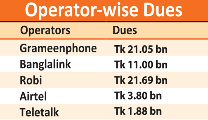Telcos drag NBR to court