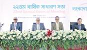 Lankabangla Finance  approves 15pc cash dividend