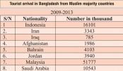Islamic heritage tourism in Bangladesh (part-1)