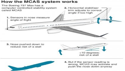 Ethiopian Airlines crash: Boeing reduces 737 production