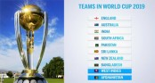 ICC Cricket World Cup 2019 complete fixture