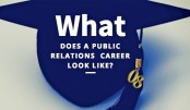How public relations emerged  as a challenging profession
