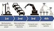 Industrial revolution and its aftermath