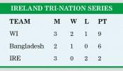 Final berth on stake for Tigers today