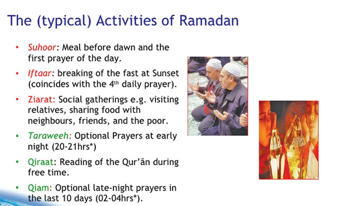 Typical activities in Ramadan