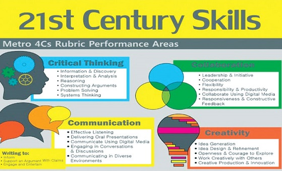 Curriculum development for 21st century education