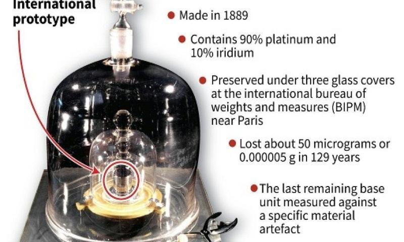 Scientists adopt new kilogram definition