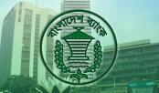 Probe report in BB reserve heist case on July 2
