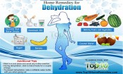 How to fight dehydration this summer