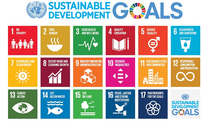 Sustainable Development, Poverty Eradication and Human Rights