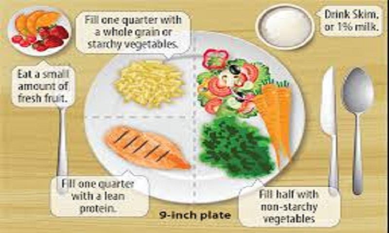 Diabetes meal plan: Healthy food guide for diabetics