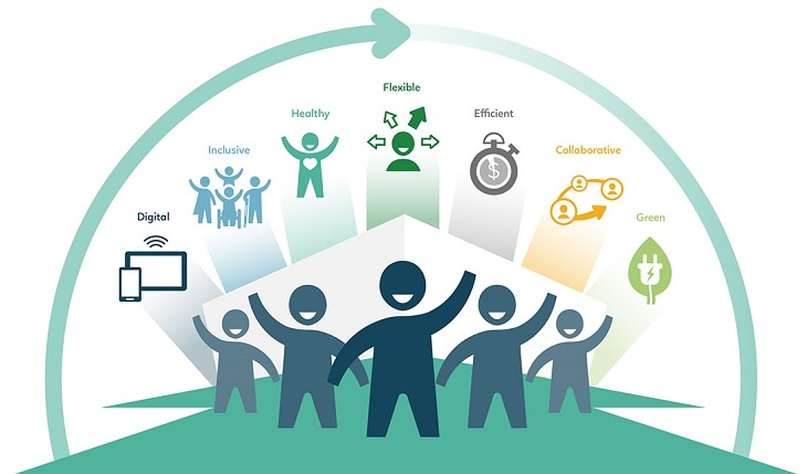 Citizen-friendly Public Service: Achievements and Challenges