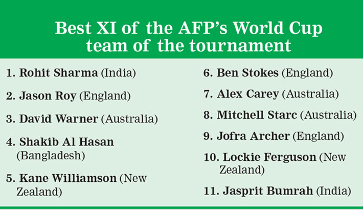 Shakib in AFP's World Cup team of the tournament