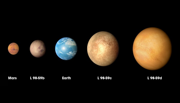 NASA's TESS discovers its tiniest 'World' to date