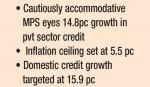 BB announces cautious monetary policy