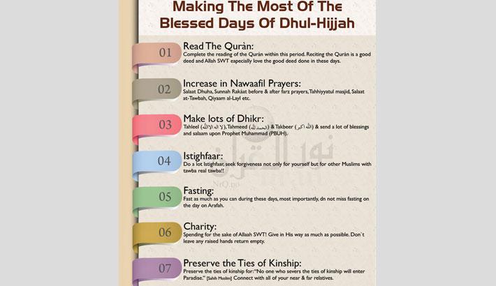 First ten days of Zilhaj