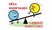 Automation creates surplus labour for migration