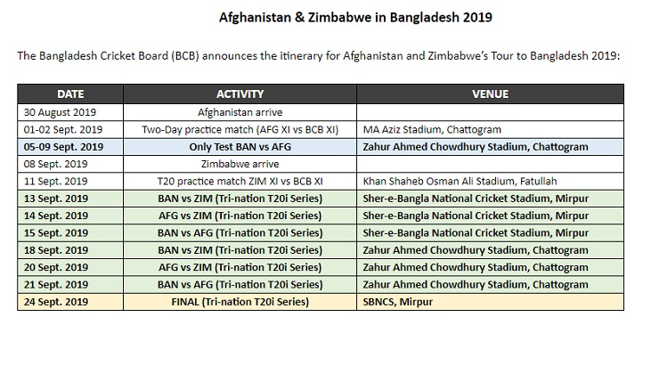 BCB announces ticket prices for tri-nation T20 series
