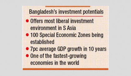 Invest in Bangladesh