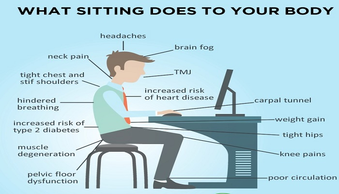 How sitting for long hours can affect your health