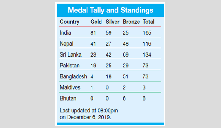 A silver-laden day for Bangladesh