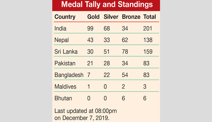 Sarkar snatches silver as archers shine