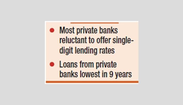 Single-digit loan still a promise