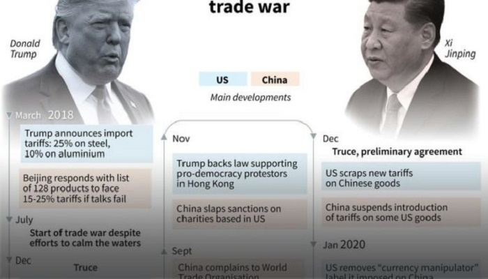 US, China set to sign vital trade truce