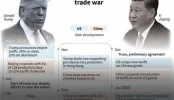 US, China set to sign vital trade truce
