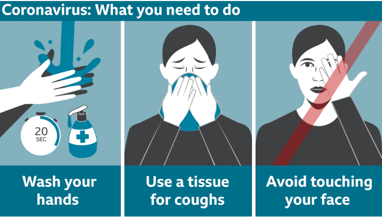 Coronavirus: Eleven most popular questions, answered