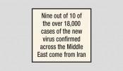 Coronavirus could kill 'millions' in Iran