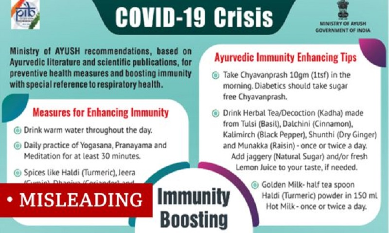 Coronavirus: Herbal remedies in India and other claims fact-checked