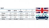 UK car sales plunge down