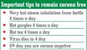 Doctors claim success in corona treatment
