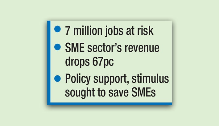 SME sector crumbles amid corona crisis
