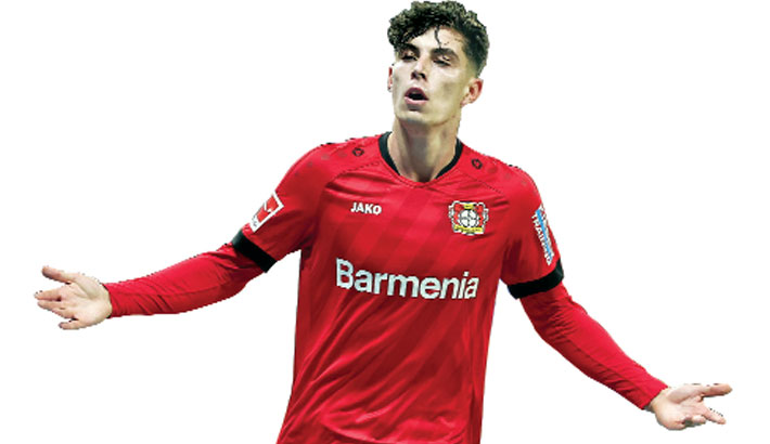 'Havertz is a player for Real Madrid'