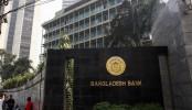 Bank deposits rise 10.9pc despite corona